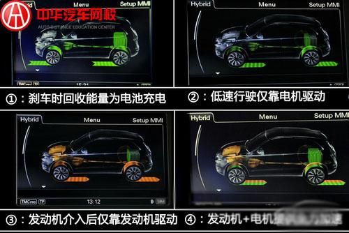 奥迪为q5 hybrid共有14种车身颜色可选,内饰配色方面,它按milano