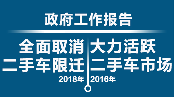 中华汽车网校二手车评估师培训简章@chinaadec.com