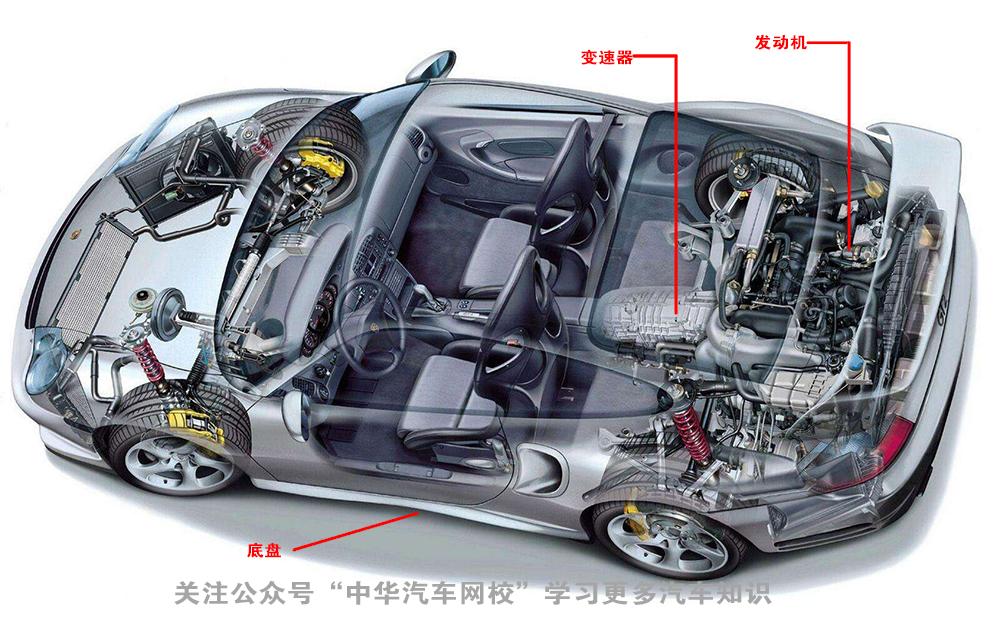 汽车底盘原来指的是这里,刷新了我的认知观@chinaadec.com